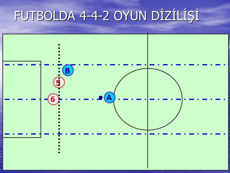 FUTBOLDA 4-4-2 OYUN DİZİLİŞİ 5 B A 6