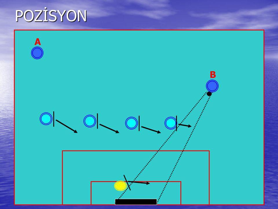 POZİSYON A B