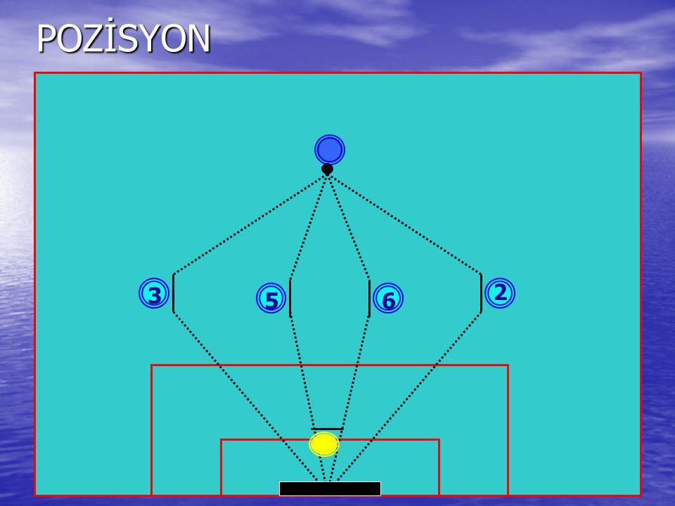 POZİSYON 3 56 2