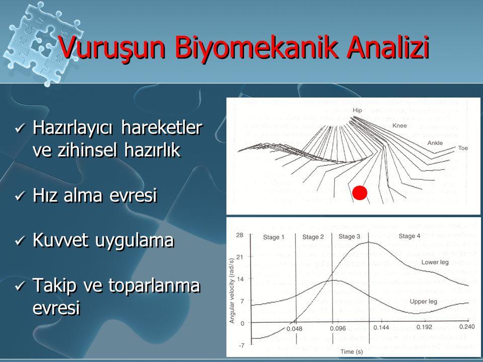 Vuruşun Biyomekanik Analizi Hazırlayıcı hareketler ve zihinsel hazırlık Hız alma evresi Kuvvet uygulama Takip ve toparlanma evresi Hazırlayıcı hareket