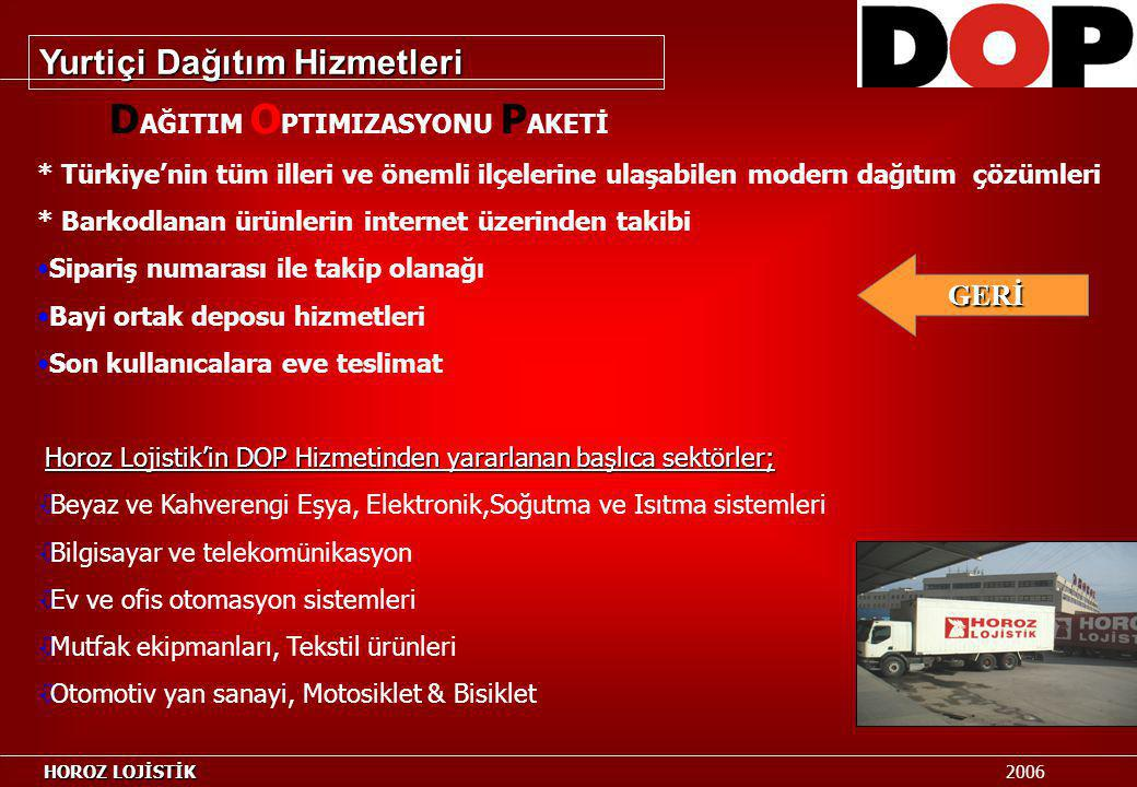 Yurtiçi Dağıtım Hizmetleri D AĞITIM O PTIMIZASYONU P AKETİ * Türkiye'nin tüm illeri ve önemli ilçelerine ulaşabilen modern dağıtım çözümleri * Barkodl