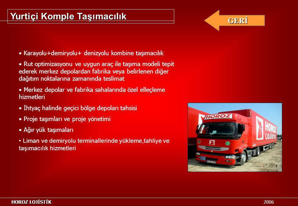 Yurtiçi Komple Taşımacılık GERİ Karayolu+demiryolu+ denizyolu kombine taşımacılık Rut optimizasyonu ve uygun araç ile taşıma modeli tepit ederek merke