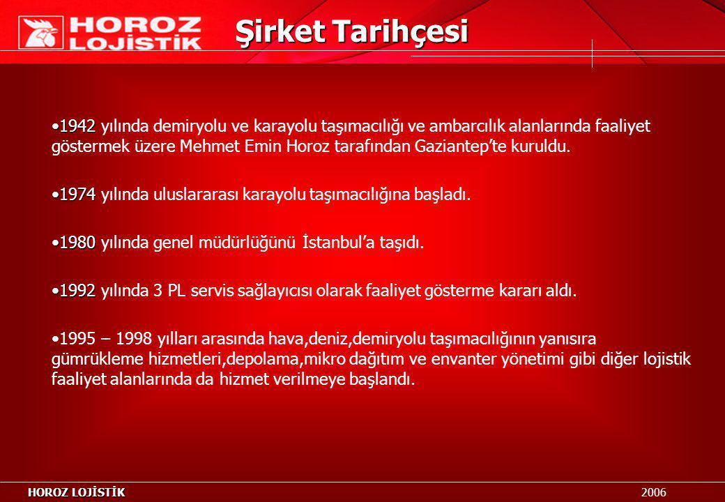 Şirket Tarihçesi 19421942 yılında demiryolu ve karayolu taşımacılığı ve ambarcılık alanlarında faaliyet göstermek üzere Mehmet Emin Horoz tarafından G