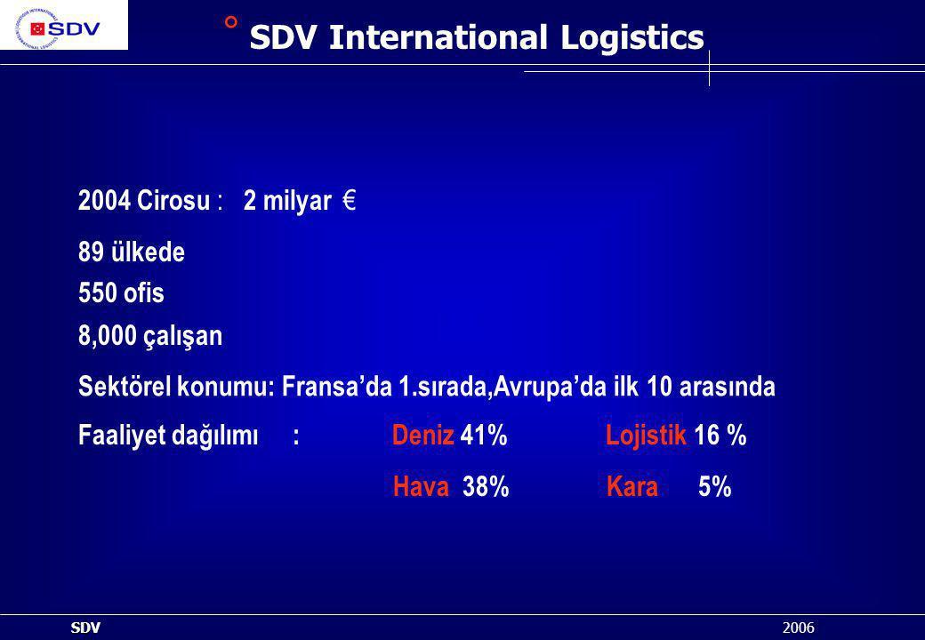 ° SDV International Logistics 2004 Cirosu : 89 ülkede 550 ofis 8,000 çalışan Sektörel konumu: Fransa'da 1.sırada,Avrupa'da ilk 10 arasında Faaliyet da