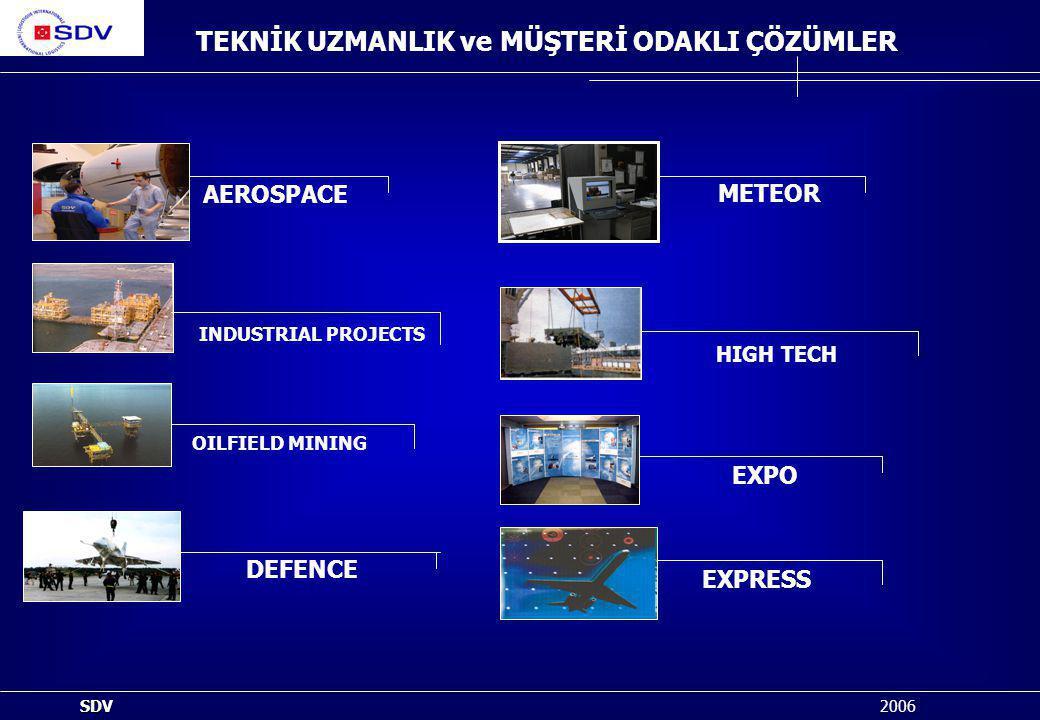 TEKNİK UZMANLIK ve MÜŞTERİ ODAKLI ÇÖZÜMLER HIGH TECH INDUSTRIAL PROJECTS AEROSPACE OILFIELD MINING EXPRESS EXPO METEOR DEFENCE SDV SDV 2006