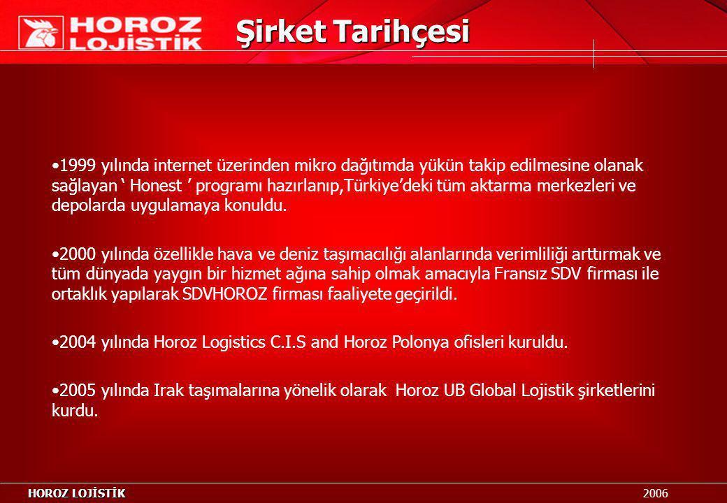 1999 yılında internet üzerinden mikro dağıtımda yükün takip edilmesine olanak sağlayan ' Honest ' programı hazırlanıp,Türkiye'deki tüm aktarma merkezl