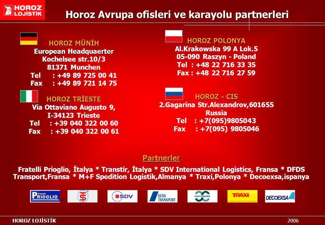 Horoz Avrupa ofisleri ve karayolu partnerleri Horoz Avrupa ofisleri ve karayolu partnerleri HOROZ LOJİSTİK HOROZ LOJİSTİK 2006 HOROZ MÜNİH European He