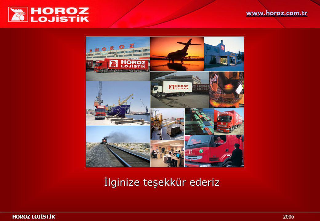 www.horoz.com.tr İlginize teşekkür ederiz