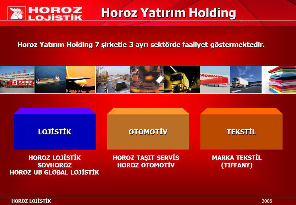 Horoz Yatırım Holding Horoz Yatırım Holding Horoz Yatırım Holding 7 şirketle 3 ayrı sektörde faaliyet göstermektedir. LOJİSTİKOTOMOTİVTEKSTİL HOROZ LO