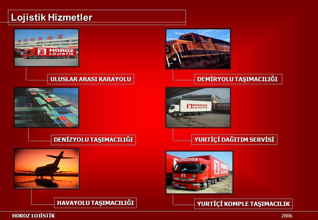 Proje Taşımacılığı GERİ Horoz Lojistik,uluslararası projelerde ortağı SDV'nin proje departmanlarının desteği ve uzmanlığını da yanına alarak yurtiçi ve yurtdışında fabrika,enerji santralleri,baraj,boru hattı ve diğer inşaat projelerinde taşımacılık hizmeti vermektedir.