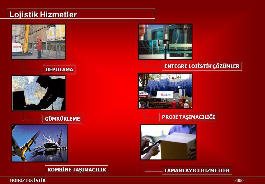 Tamamlayıcı Hizmetler GERİ Uygun dağıtım modelinin tasarlanması Projelendirme Sigorta Hizmetleri Satınalma Dökümantasyon Just In Time dağıtım Milk-Run,Toplama ve Dağıtım organizasyonları Promosyon ekleme Özel etiketleme hizmetleri Kullanma kılavuzlarının ürünlerle birleştirilmesi İlave koruyucu ambalaj hizmetleri Personel yönetimi HOROZ LOJİSTİK HOROZ LOJİSTİK 2006