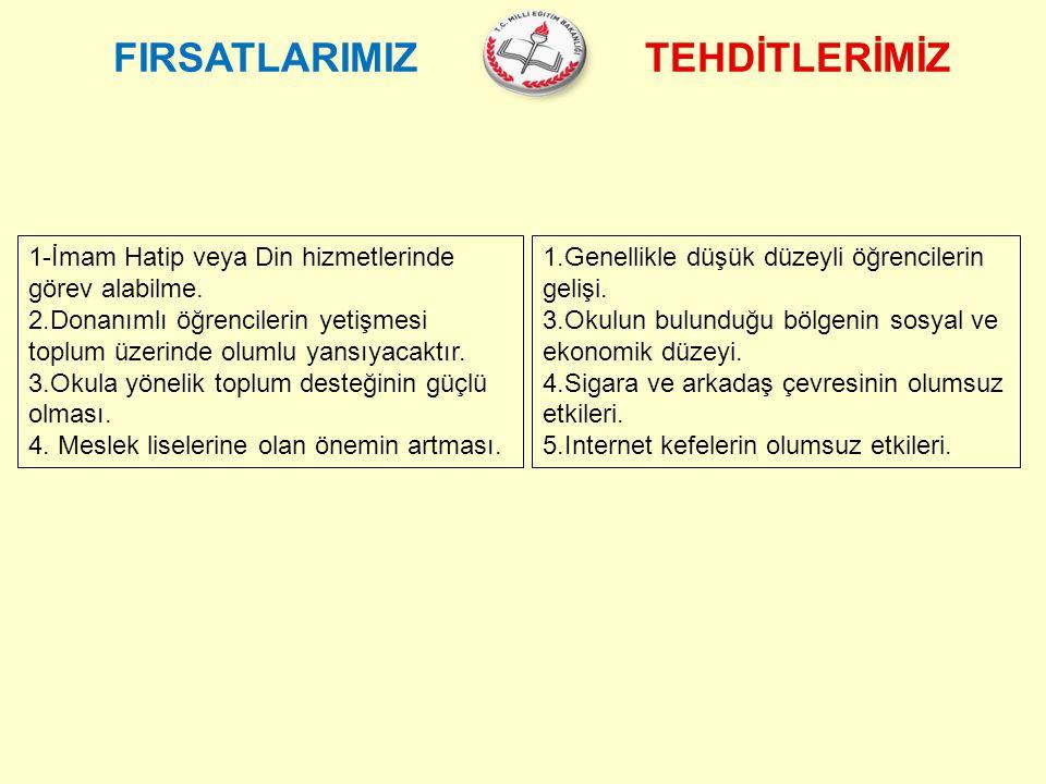 HEDEFLERİMİZ 1.Atatürk ilke ve inkılâpları doğrultusunda uygar eğitimi esas alırız.