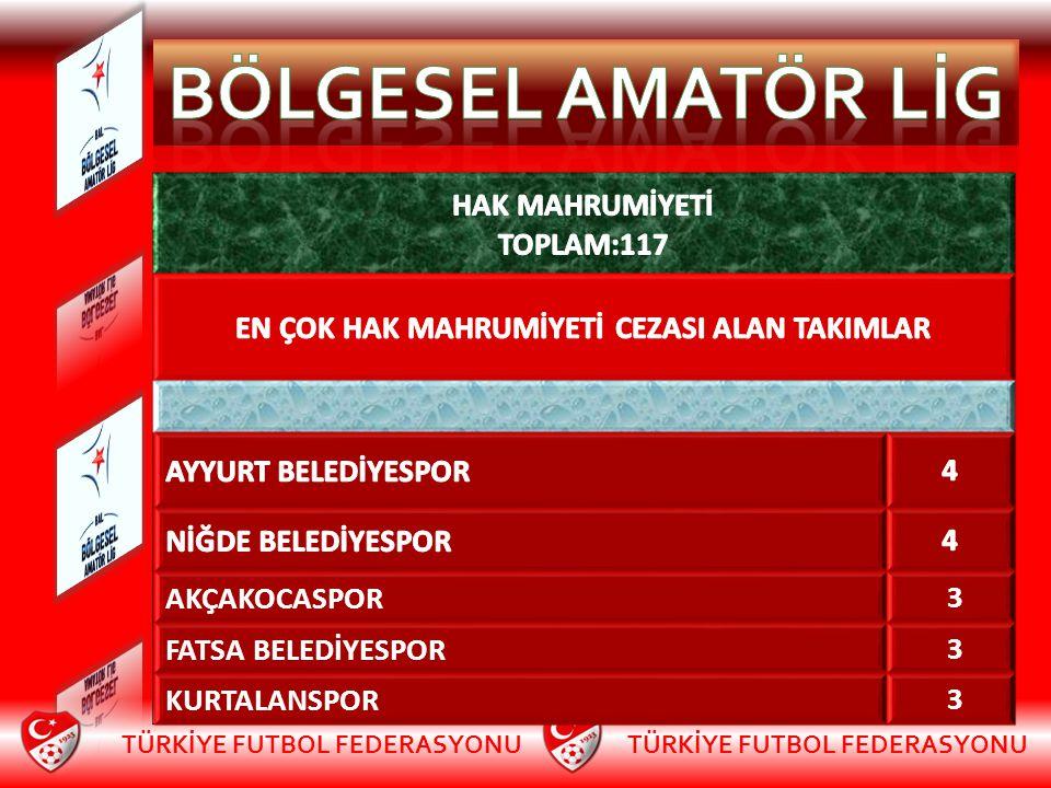 TÜRKİYE FUTBOL FEDERASYONU AKÇAKOCASPOR3 FATSA BELEDİYESPOR3 KURTALANSPOR3