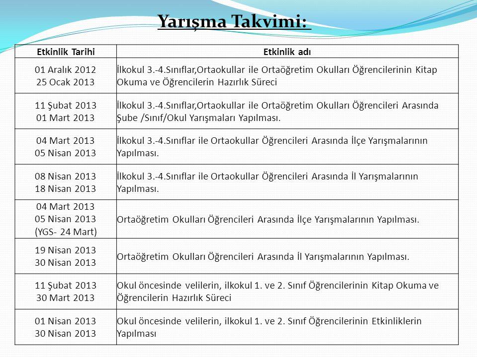 Etkinlik TarihiEtkinlik adı 01 Aralık 2012 25 Ocak 2013 İlkokul 3.-4.Sınıflar,Ortaokullar ile Ortaöğretim Okulları Öğrencilerinin Kitap Okuma ve Öğren