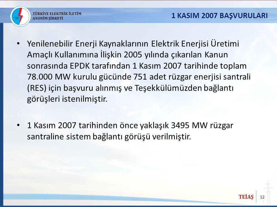 12 TEİAŞ TÜRKİYE ELEKTRİK İLETİM ANONİM ŞİRKETİ 1 KASIM 2007 BAŞVURULARI Yenilenebilir Enerji Kaynaklarının Elektrik Enerjisi Üretimi Amaçlı Kullanımı
