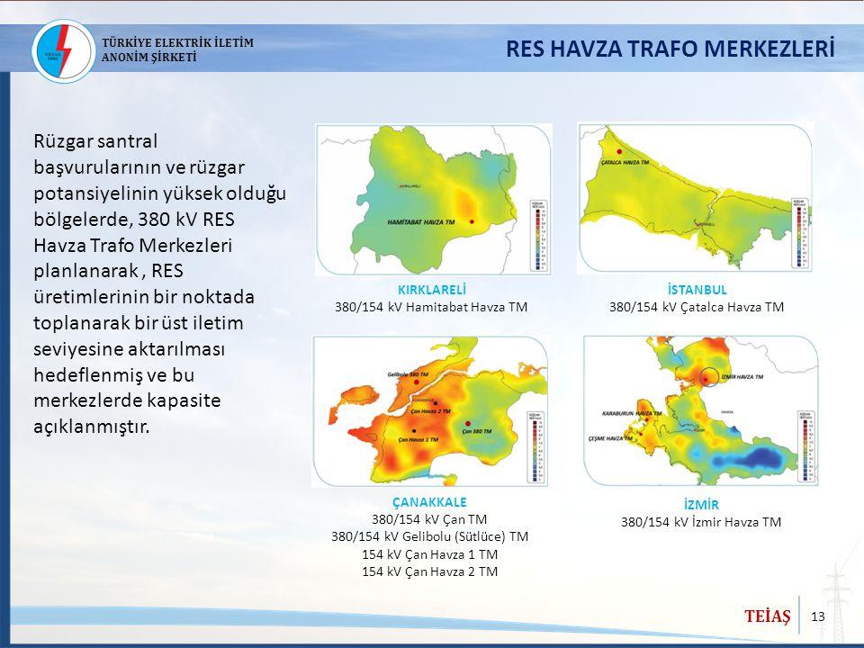 13 TEİAŞ TÜRKİYE ELEKTRİK İLETİM ANONİM ŞİRKETİ RES HAVZA TRAFO MERKEZLERİ ÇANAKKALE 380/154 kV Çan TM 380/154 kV Gelibolu (Sütlüce) TM 154 kV Çan Hav