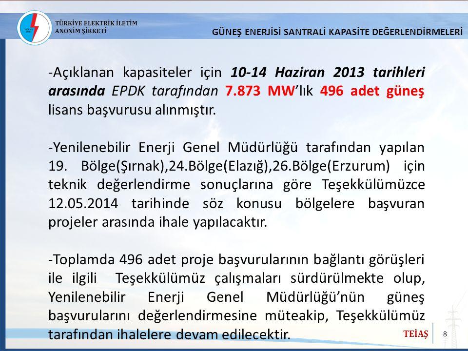 8 TEİAŞ TÜRKİYE ELEKTRİK İLETİM ANONİM ŞİRKETİ -Açıklanan kapasiteler için 10-14 Haziran 2013 tarihleri arasında EPDK tarafından 7.873 MW'lık 496 adet