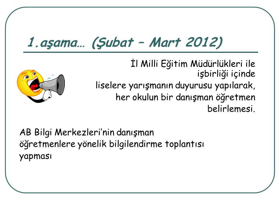 1.aşama… (Şubat – Mart 2012) İl Milli Eğitim Müdürlükleri ile işbirliği içinde liselere yarışmanın duyurusu yapılarak, her okulun bir danışman öğretme