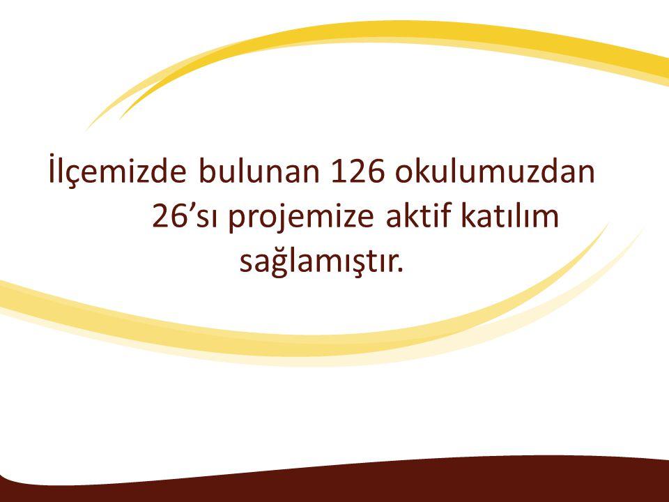 İlçemizde bulunan 126 okulumuzdan 26'sı projemize aktif katılım sağlamıştır.