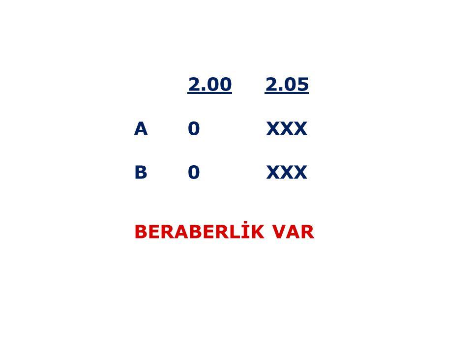 2.00 2.05 A 0 XXX B 0 XXX BERABERLİK VAR