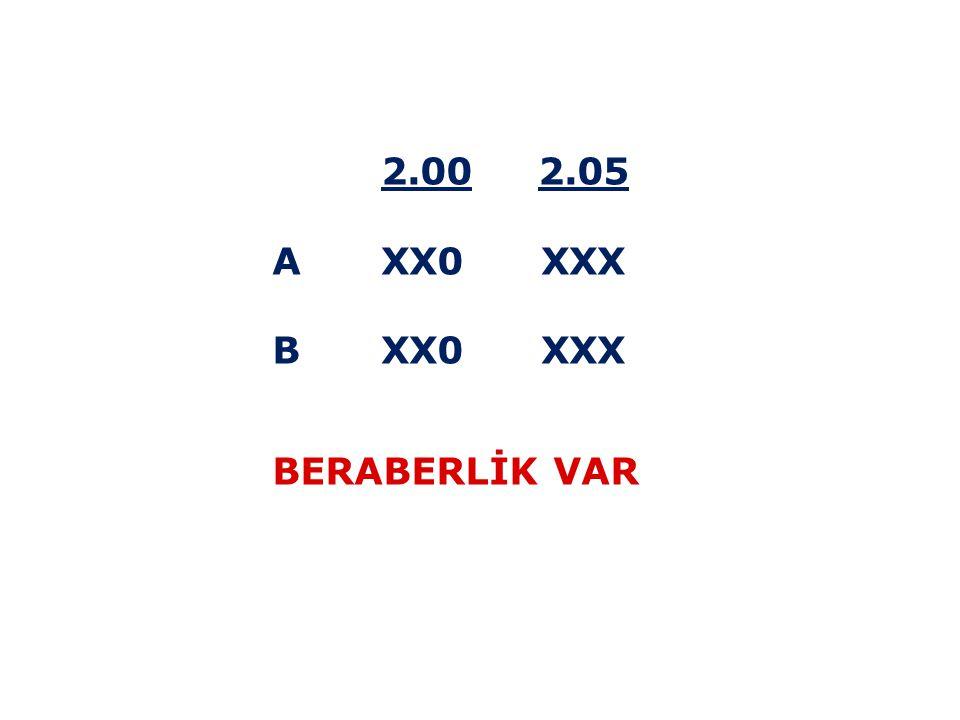 2.00 2.05 A XX0 XXX B XX0 XXX BERABERLİK VAR