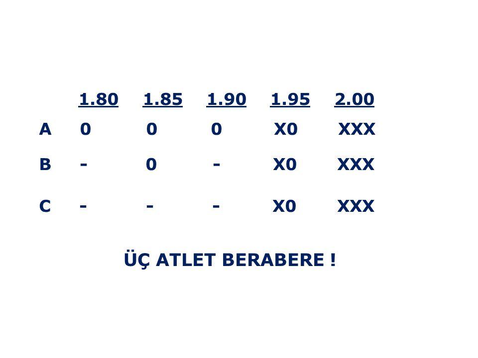 1.80 1.85 1.90 1.95 2.00 A 0 0 0 X0 XXX B - 0 - X0 XXX C - - - X0 XXX ÜÇ ATLET BERABERE !