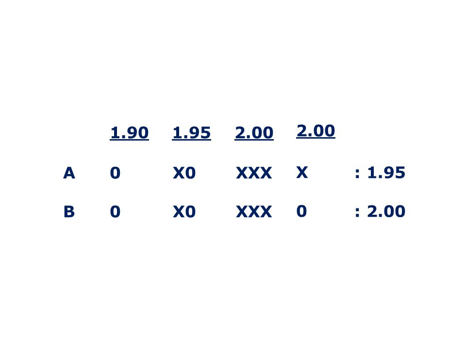 1.90 1.95 2.00 A0 X0 XXX B 0 X0 XXX : 1.95 : 2.00 2.00 X 0