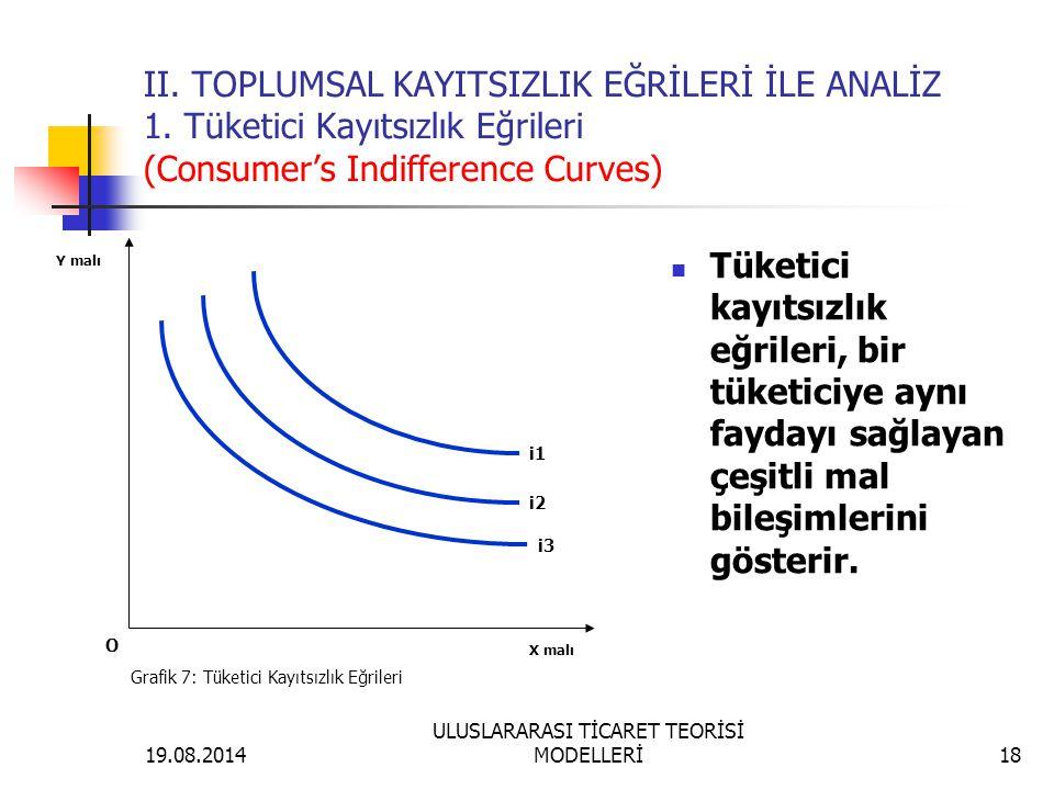 19.08.2014 ULUSLARARASI TİCARET TEORİSİ MODELLERİ18 II. TOPLUMSAL KAYITSIZLIK EĞRİLERİ İLE ANALİZ 1. Tüketici Kayıtsızlık Eğrileri (Consumer's Indiffe