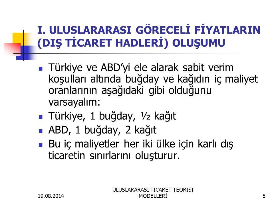 19.08.2014 ULUSLARARASI TİCARET TEORİSİ MODELLERİ5 Türkiye ve ABD'yi ele alarak sabit verim koşulları altında buğday ve kağıdın iç maliyet oranlarının