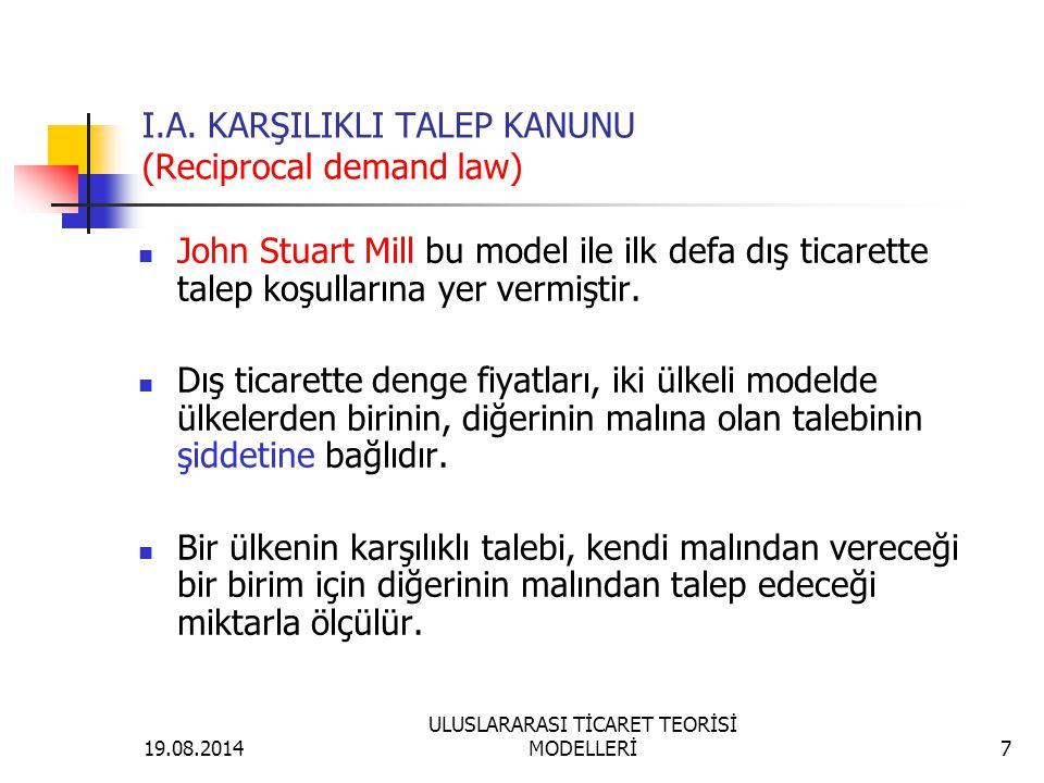 19.08.2014 ULUSLARARASI TİCARET TEORİSİ MODELLERİ7 I.A. KARŞILIKLI TALEP KANUNU (Reciprocal demand law) John Stuart Mill bu model ile ilk defa dış tic