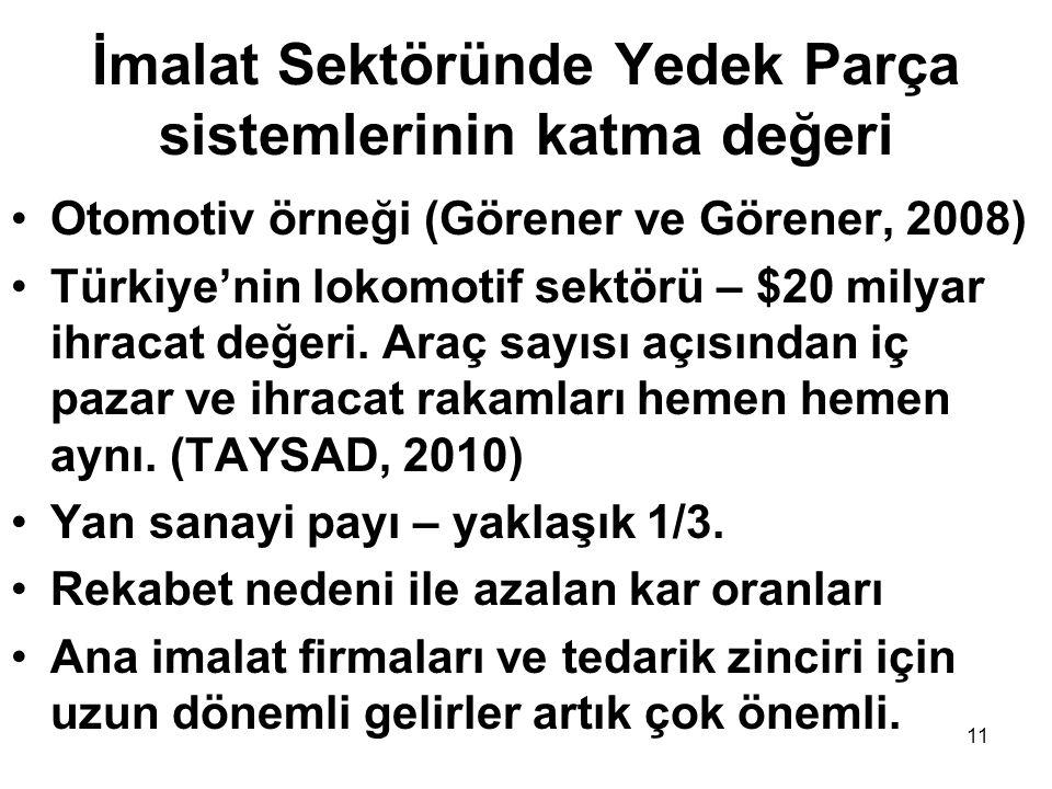 11 İmalat Sektöründe Yedek Parça sistemlerinin katma değeri Otomotiv örneği (Görener ve Görener, 2008) Türkiye'nin lokomotif sektörü – $20 milyar ihra
