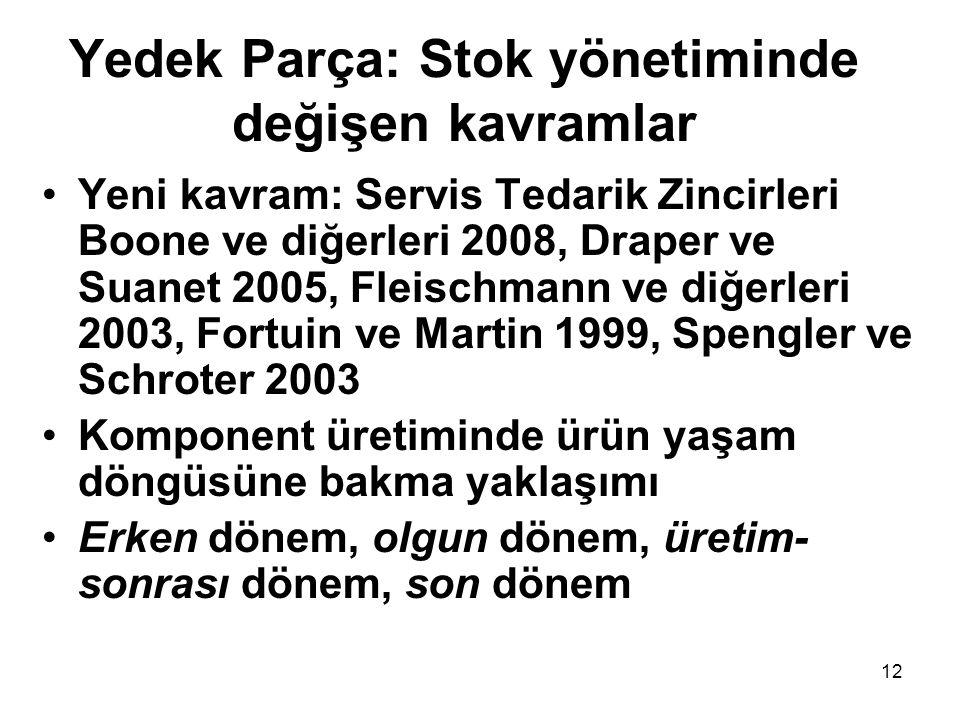 12 Yedek Parça: Stok yönetiminde değişen kavramlar Yeni kavram: Servis Tedarik Zincirleri Boone ve diğerleri 2008, Draper ve Suanet 2005, Fleischmann