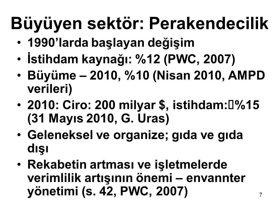 7 Büyüyen sektör: Perakendecilik 1990'larda başlayan değişim İstihdam kaynağı: %12 (PWC, 2007) Büyüme – 2010, %10 (Nisan 2010, AMPD verileri) 2010: Ci