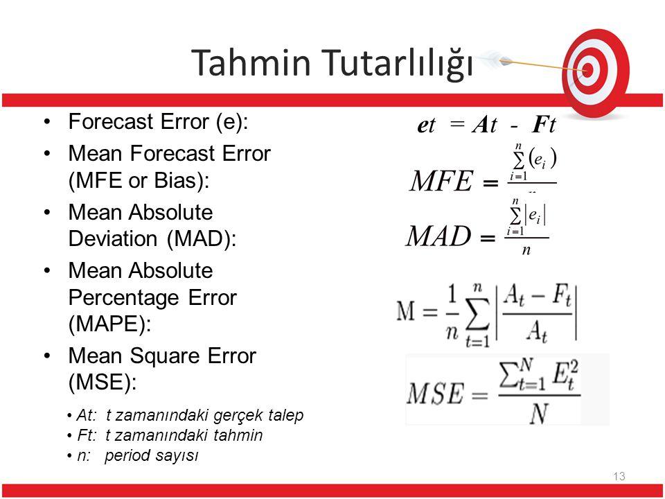 Tahmin Tutarlılığı 13 et = At - Ft At: t zamanındaki gerçek talep Ft: t zamanındaki tahmin n: period sayısı Forecast Error (e): Mean Forecast Error (M
