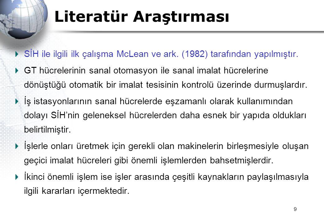 10 Literatür Araştırması Literatür araştırması yapılırken aşağıdaki anahtar faktörlere göre bir sınıflandırma yapılmıştır.