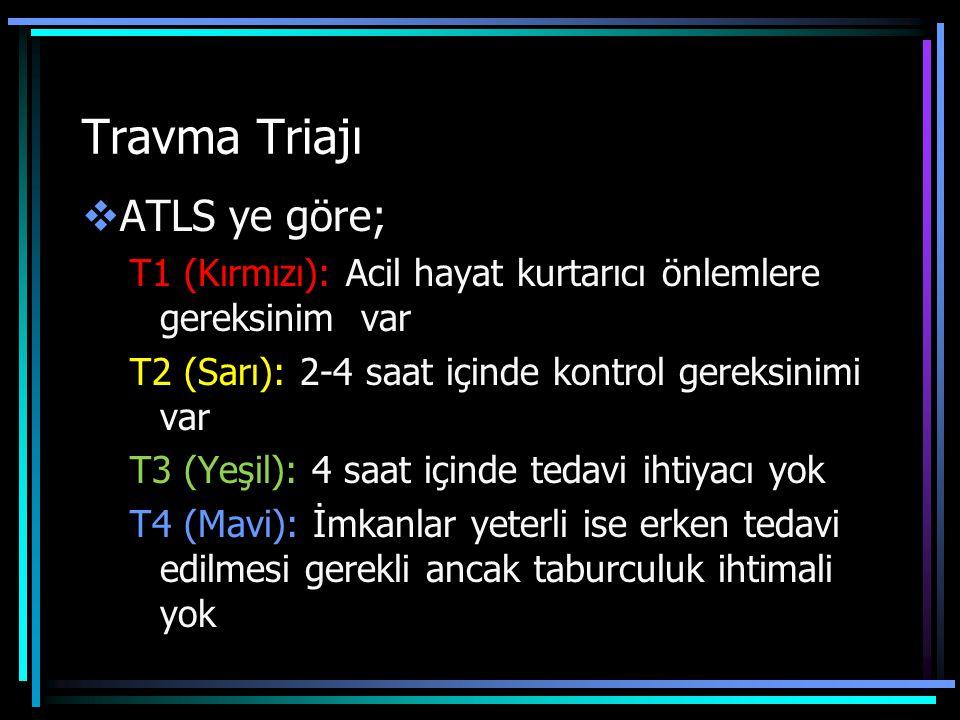Travma Triajı  ATLS ye göre; T1 (Kırmızı): Acil hayat kurtarıcı önlemlere gereksinim var T2 (Sarı): 2-4 saat içinde kontrol gereksinimi var T3 (Yeşil): 4 saat içinde tedavi ihtiyacı yok T4 (Mavi): İmkanlar yeterli ise erken tedavi edilmesi gerekli ancak taburculuk ihtimali yok