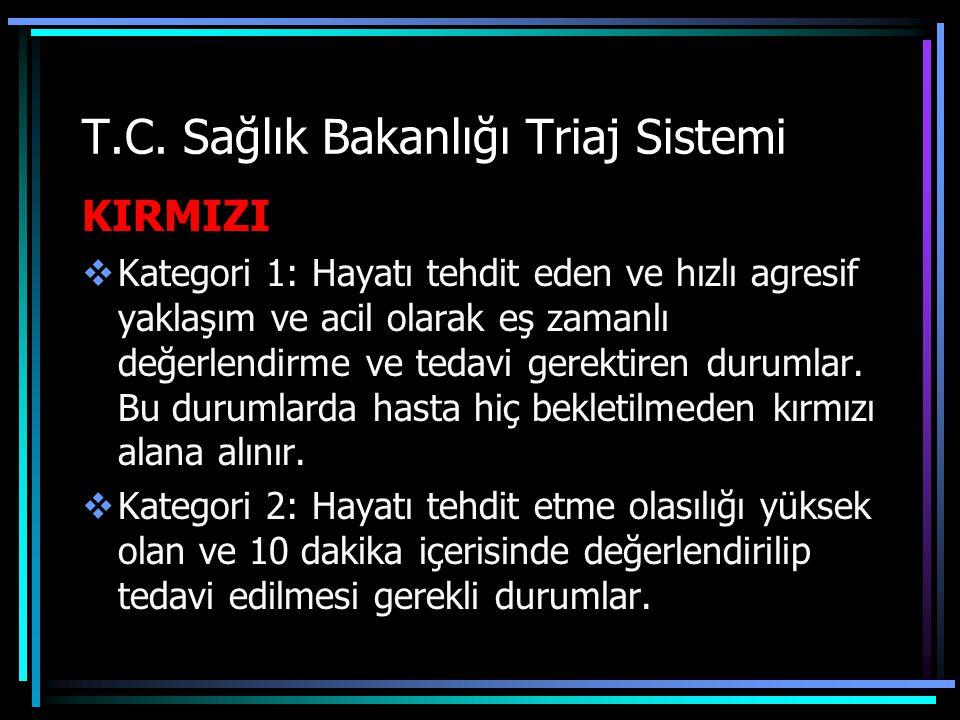 T.C. Sağlık Bakanlığı Triaj Sistemi KIRMIZI  Kategori 1: Hayatı tehdit eden ve hızlı agresif yaklaşım ve acil olarak eş zamanlı değerlendirme ve teda