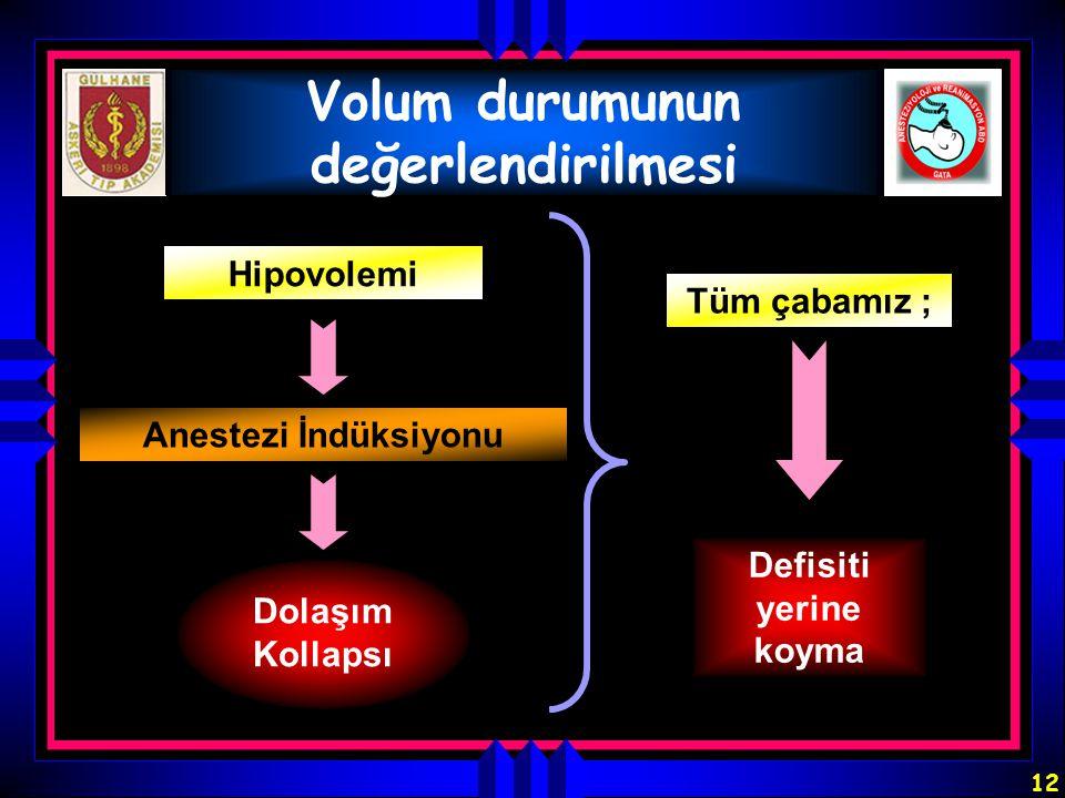 12 Volum durumunun değerlendirilmesi Hipovolemi Anestezi İndüksiyonu Dolaşım Kollapsı Tüm çabamız ; Defisiti yerine koyma