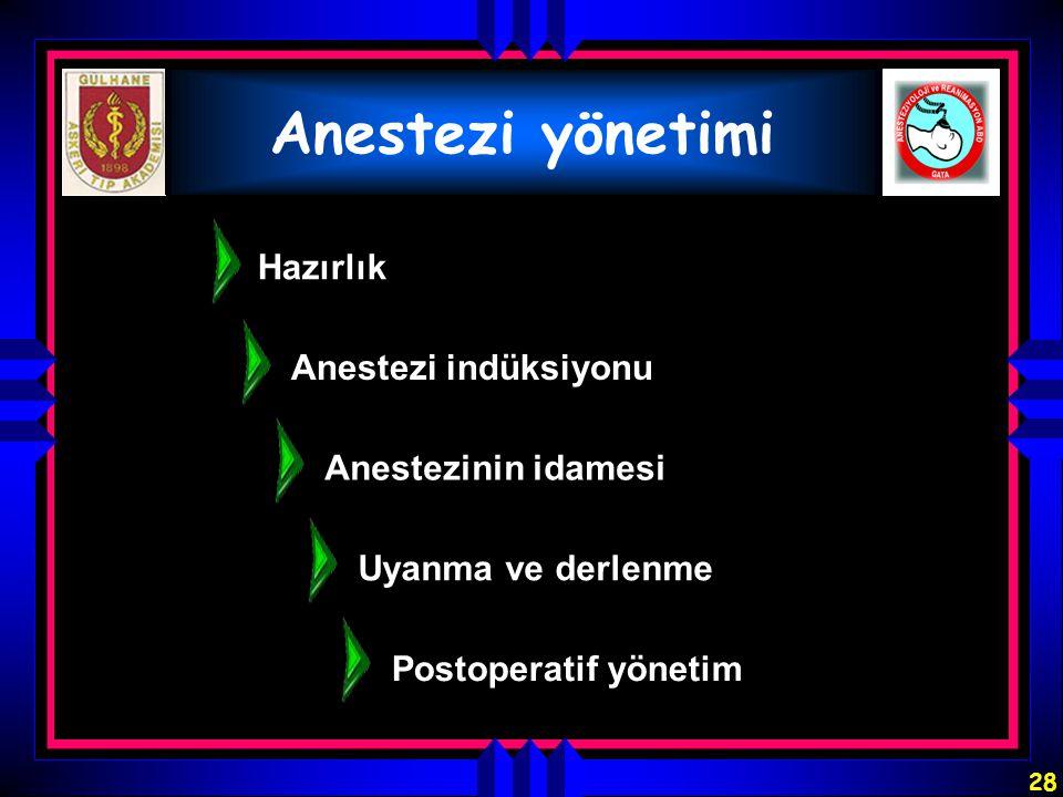 28 Anestezi yönetimi Hazırlık Anestezi indüksiyonu Anestezinin idamesi Uyanma ve derlenme Postoperatif yönetim