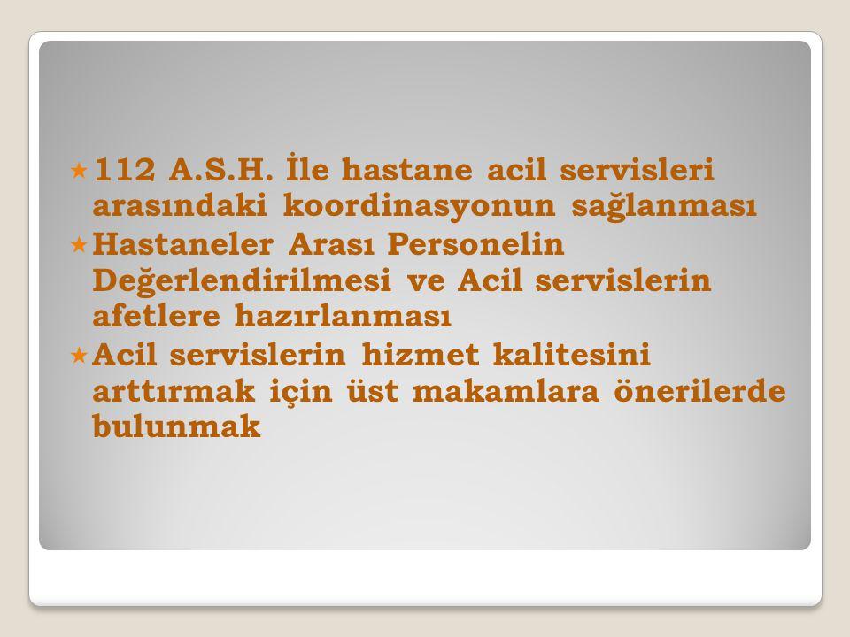  112 A.S.H.