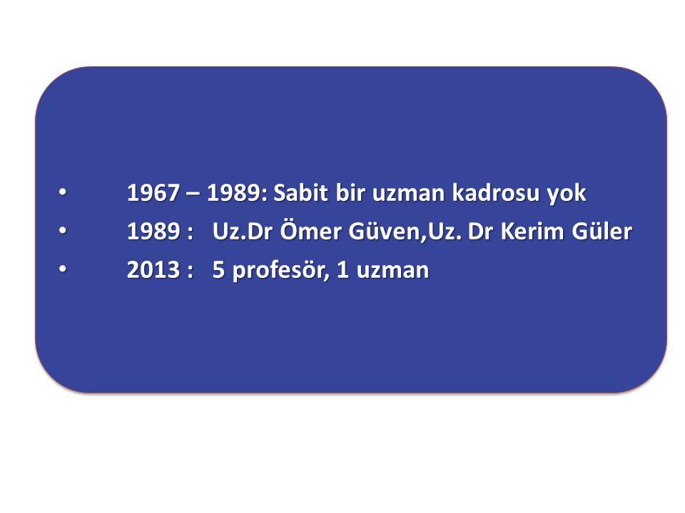 1967 – 1989: Sabit bir uzman kadrosu yok 1967 – 1989: Sabit bir uzman kadrosu yok 1989 : Uz.Dr Ömer Güven,Uz. Dr Kerim Güler 1989 : Uz.Dr Ömer Güven,U
