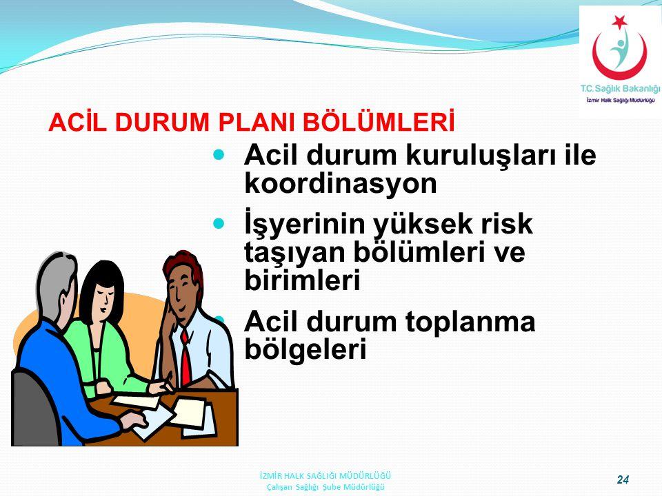 ACİL DURUM PLANI BÖLÜMLERİ Acil durum kuruluşları ile koordinasyon İşyerinin yüksek risk taşıyan bölümleri ve birimleri Acil durum toplanma bölgeleri