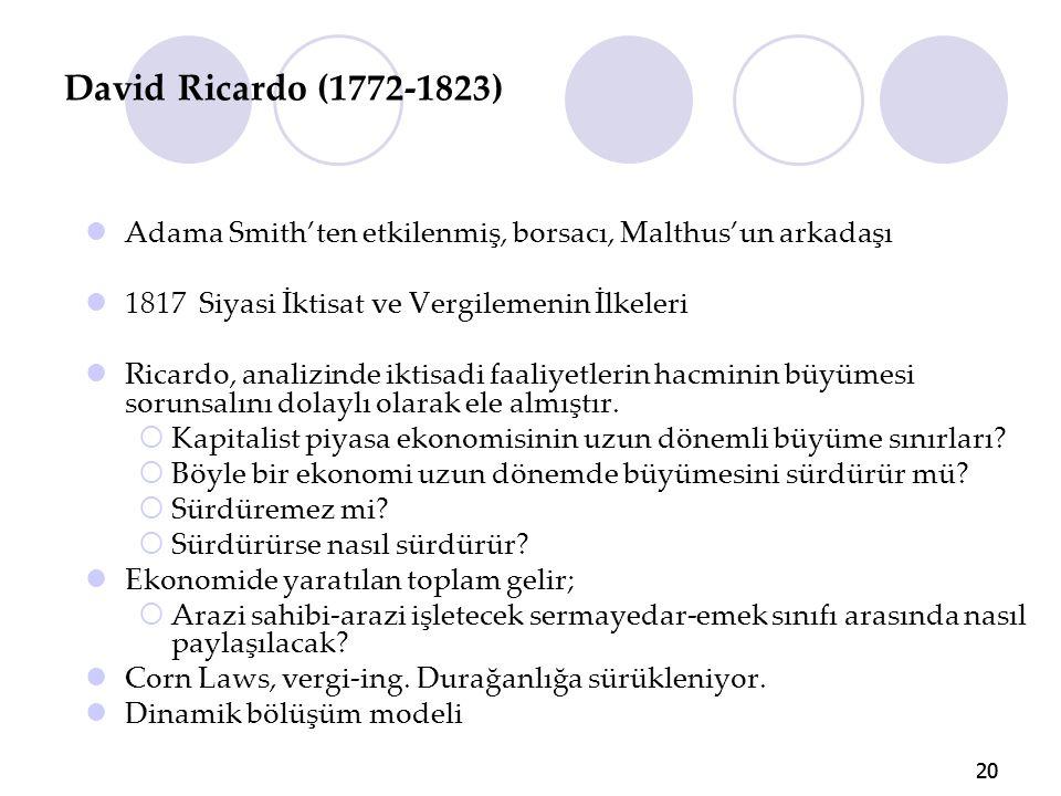 20 David Ricardo (1772-1823) Adama Smith'ten etkilenmiş, borsacı, Malthus'un arkadaşı 1817 Siyasi İktisat ve Vergilemenin İlkeleri Ricardo, analizinde