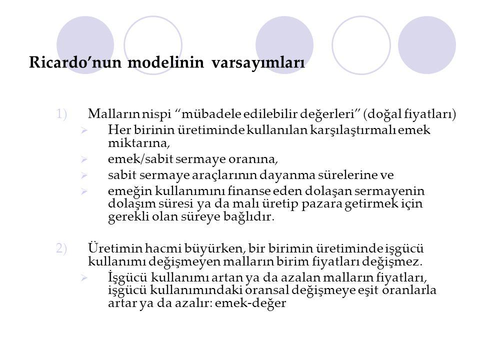 """Ricardo'nun modelinin varsayımları 1)Malların nispi """"mübadele edilebilir değerleri"""" (doğal fiyatları)  Her birinin üretiminde kullanılan karşılaştırm"""