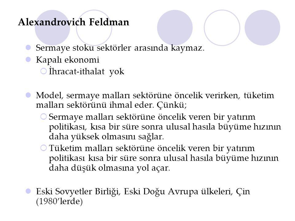 Alexandrovich Feldman Sermaye stoku sektörler arasında kaymaz. Kapalı ekonomi  İhracat-ithalat yok Model, sermaye malları sektörüne öncelik verirken,