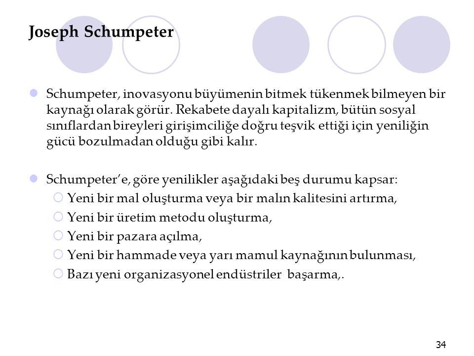 Joseph Schumpeter Schumpeter, inovasyonu büyümenin bitmek tükenmek bilmeyen bir kaynağı olarak görür. Rekabete dayalı kapitalizm, bütün sosyal sınıfla