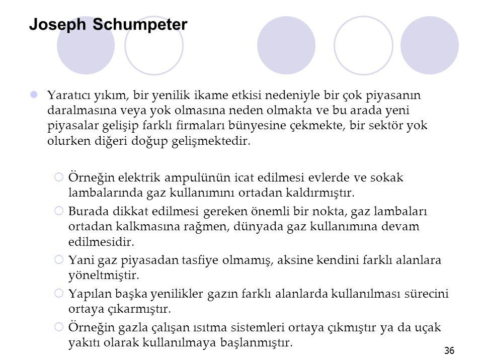Joseph Schumpeter Yaratıcı yıkım, bir yenilik ikame etkisi nedeniyle bir çok piyasanın daralmasına veya yok olmasına neden olmakta ve bu arada yeni pi