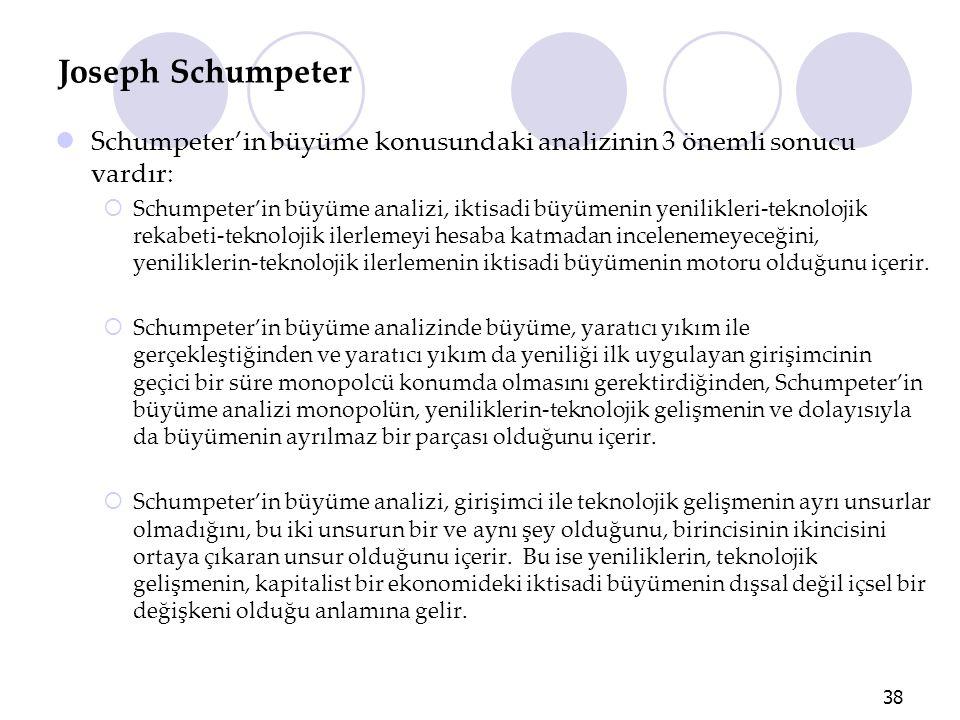 Joseph Schumpeter Schumpeter'in büyüme konusundaki analizinin 3 önemli sonucu vardır:  Schumpeter'in büyüme analizi, iktisadi büyümenin yenilikleri-t