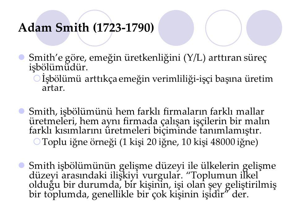 17 Thomas Malthus ( 1766-1834) Thomas Malthus Papaz, İngiltere 1798 Nüfusun Prensipleri Üzerine Bir Deneme Malthus, büyüme modelini nüfus ve hasıla-çıktı büyüme hızları arasındaki uyumsuzluk üzerine inşa etmiştir.