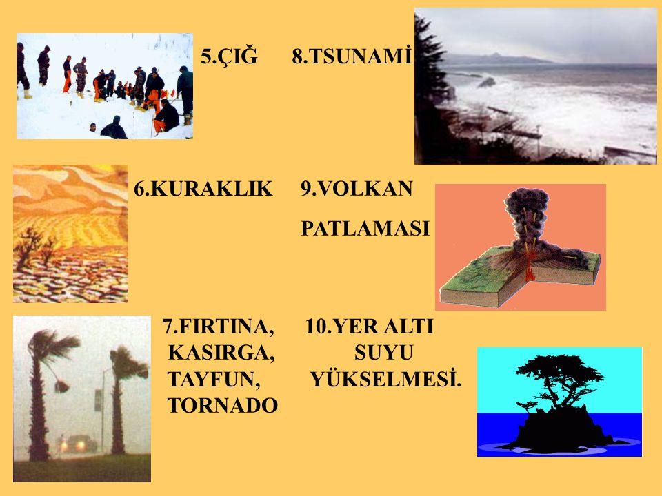 DOĞAL AFETLERİN ÇEŞİTLERİ 1.DEPREM 2.SU BASKINI (SEL) 3.KAYA DÜŞMESİ 4.TOPRAK KAYMASI